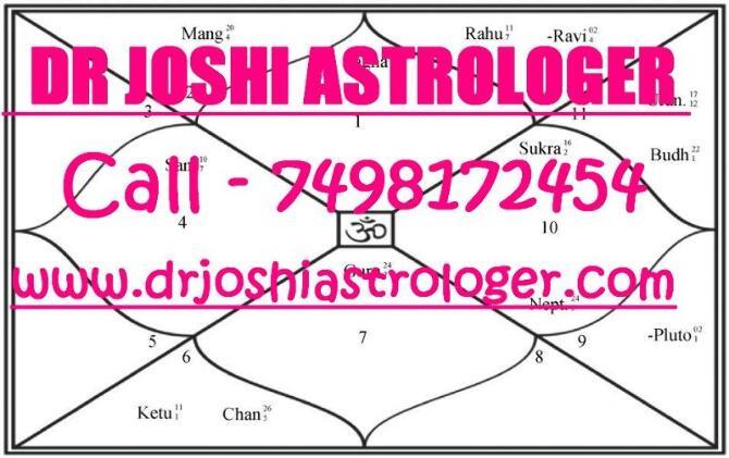 Get lost love back by vashikaran strong mantra [Bring Ex ...